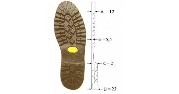 Euro Shoe Repair Woodbridge On